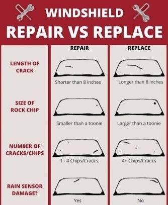 windshield repair vs replace
